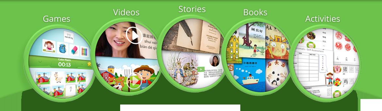 Free Learning Mandarin Resources - PandaTree